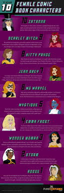 Best 20 Female superhero ideas on Pinterest