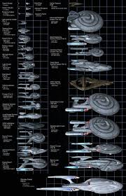 Starship Size Comparison Chart High Resolution Graham Sheppard Shepp1957 On Pinterest