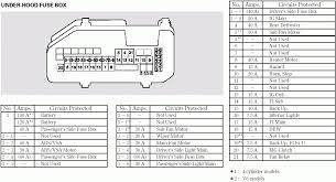 2011 chrysler 200 fuse box vehiclepad 2011 chrysler 200 fuse 2015 chrysler 200 fuse box diagram at Chrysler 200 Fuse Box