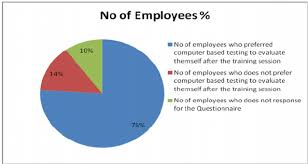 Cbt Pie Chart Feedback Pie Chart From Software Developers Download