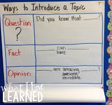 Topic Chart For Writing Expository Informational Writing Genius Paragraphs