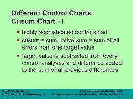 Control Charts Michael Koch M Control Charts