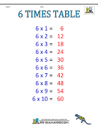 Times Table Chart Up To 10 Times Table Chart 1 6 Tables