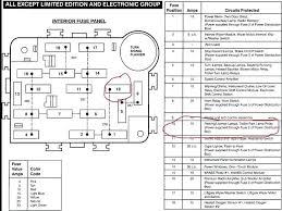 ford f 350 super duty o2 sensor wiring diagram wiring diagram ford heated o2 sensor wiring diagram simple wiring diagrams01 ford f250 fuse box diagram 2001 panel