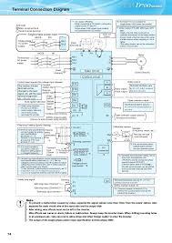 mitsubishi vfd wiring diagram wiring schematics diagram mitsubishi d700 wiring diagram data wiring diagram blog ac drive wiring diagram mitsubishi d700 wiring diagram