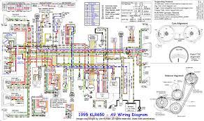 klr 650 wiring diagram 89 kawasaki klr 650 wiring diagram rv free klr 650 wiring diagram klr 650 wiring diagram 89 kawasaki klr 650 wiring diagram rv free outstanding klr650
