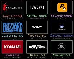 Game Dev Chart Game Dev Alignment Chart Album On Imgur