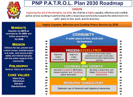 Philippine National Police Organizational Chart About Pnp