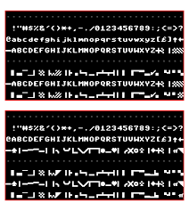 Ascii Control Code Chart Petscii Wikipedia
