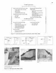 Fhwa Mse Wall Design Manual Chapter 7 Retaining Walls Seismic Analysis And Design Of