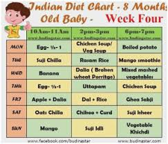 nutritional value of foods chart wonderfully nutrition chart for mon foods nutrition ftempo of 60 lovely