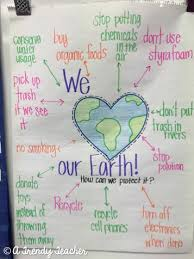 Earth Day Anchor Chart Earth Day Anchor Chart Earth Day Crafts Save Environment