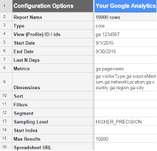 Pull More than 10k rows Unsampled using Google Analytics Sheets Add ...