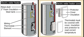 tankless water heater wiring diagram new how to install electric meter on 240 volt water heater