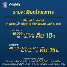 ตอบทุกข้อสงสัย ยิ่งใช้ยิ่งได้ คืออะไร ลงทะเบียนอย่างไร ใช้ซื้ออะไรได้บ้าง ?    Thaiger ข่าวไทย