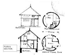 tour ppt (2) Low Cost House Plans In Trivandrum Low Cost House Plans In Trivandrum #22 Low Cost House USA