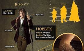 The Hobbit Middle Earth Creatures Detailed In Exclusive New