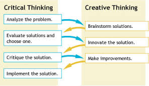 Critical thinking and Creative thinking complements each other   Jayanta  Kisor Kar   Pulse   LinkedIn