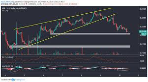 Ripple Xrp Price Analysis Xrp Targets 0 214 Following