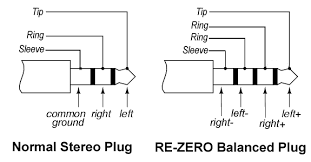 trrs wiring diagram android device external mic wiring trrs wiring Trs Jack Wiring Diagram trrs wiring spec for hifiman hm head fi org 1000x500px ll 04b1b6c5 re zeroplug png trs jack wiring diagram guitar