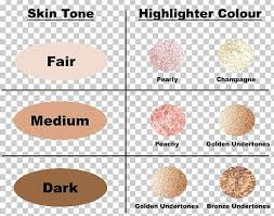 Human Skin Color Highlighter Png Clipart Brown Color