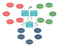 relationship diagram   free relationship diagram templatesrelationship diagram