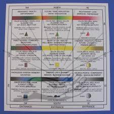 Feng Shui Chart Bagua