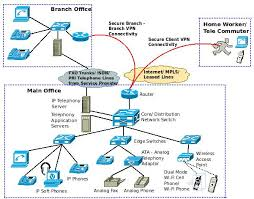 block diagram of telephone system the wiring diagram an introduction to voice over ip voip ip telephony block diagram