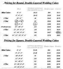 Costs Of Wedding Cakeswedding Corners Wedding Corners