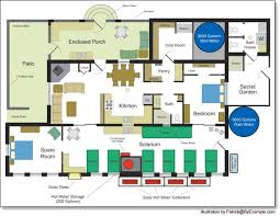 ENVIRONMENTALLY FRIENDLY HOUSE PLANS   FREE FLOOR PLANS Eco Friendly House Plans Design Tips   EzineArticles Submission