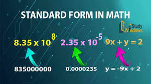 what is standard form in math equation