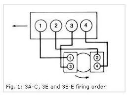 toyota tercel firing order diagrams picture of how to do it 4841217 jpg question about 1994 tercel
