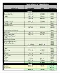 Church Budget Template Excel Sample Excel Church Budget Archives Ritadubasdesign