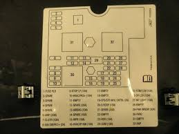 2005 chevy cobalt fuse box diagram radio wiring auto genius 1 Cobalt Fuse Panel at 2005 Cobalt Fuse Box Diagram