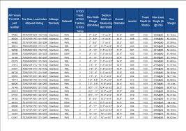 Bfg Tire Size Chart 30 Expert Bfg Ko2 Size Chart