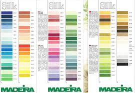 Madeira Stranded Silk