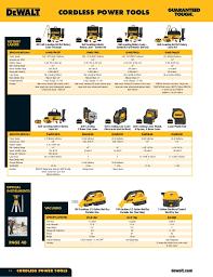 Dewalt Battery Comparison Chart Dewalt Cordless Powertools Catalogue