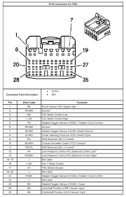 wiring diagram for 2007 pontiac g6 the wiring diagram 2005 pontiac g6 stereo wiring diagram nodasystech wiring diagram