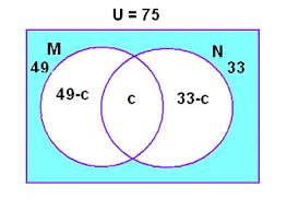 Venn Diagram For Osmosis And Diffusion Osmosis And Diffusion Venn Diagram 34 Wiring Diagram Images