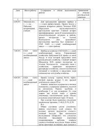 Дневник отчет по ветеринарии производственная практика plugin maximenu ck params v2 joomla 25