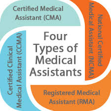 Types Of Medical Certifications How To Become A Certified Medical Assistant Top Medical Assisting
