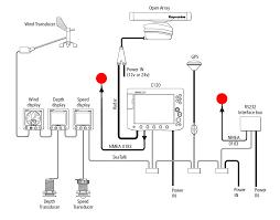 hummingbird nmea 0183 wiring diagram data wiring diagrams \u2022 garmin nmea 2000 wiring diagram hummingbird nmea 0183 wiring diagram example electrical wiring rh huntervalleyhotels co nmea 0183 format nmea 2000