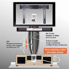 sound bar in wall wiring