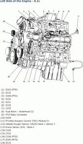 318ti engine diagram wiring library bmw 318ti fuse box bmw 318ti engine diagram repair guides wiring systems (2006) harness routing views