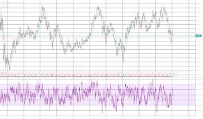Cnq Stock Price And Chart Tsx Cnq Tradingview