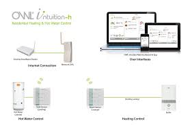 smart heating controls the owl intuition h diagram
