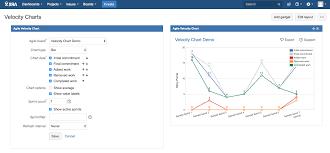 Agile Velocity Chart Gadget Atlassian Marketplace