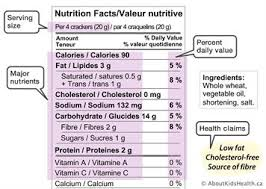 Daily Value Chart Prednisone What To Eat While You Are Taking Prednisone