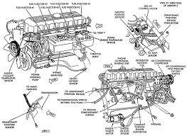 2009 jeep grand cherokee engine diagram just another wiring 2008 jeep grand cherokee engine diagram not lossing wiring diagram u2022 rh thatspa co 1995 jeep grand cherokee engine diagram 2001 jeep grand cherokee