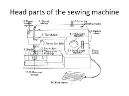 Kenmore Sewing Machine Belt